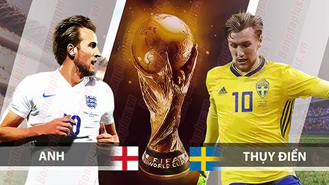 Nhận định kết quả trận đấu Thụy Điển vs Anh  21h00 ngày 7/7